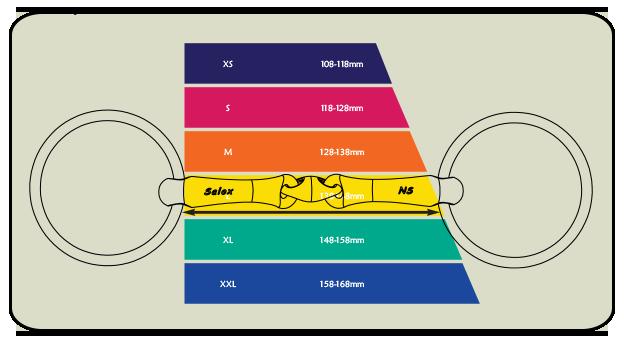 TT-Measure